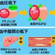 スイセン誤食 韮崎で5人食中毒