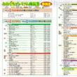 【 おおぐちプレミアム商品券 2014 】予約引換・販売ご案内 (10/1~)