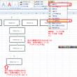 業務フロー図やプロセス図をExcelできれいに書く方法(揃え方)