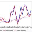 ボーイング対エアバス:意外や互角勝負
