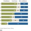 米国で信頼できるリーダー安倍総理第2位、左翼系マスゴミには「不都合な真実」