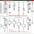 問題がずれていく漢字の定着マラソンドリル