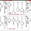 パソコンから印刷する漢字マラソンドリル