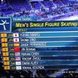 冬季ピョンチャンオリンピック(韓国)