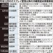 「沖縄の空から米軍機、ゴミを捨てるようにバラバラと」No.2134