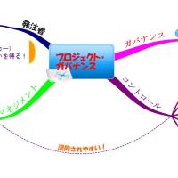 マインドマップでPMBOKを描く(番外編)