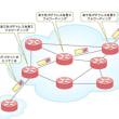 MPLSなるパケット転送技術。中国のようにインターネットが込んでいるようなときに効果を発揮する!