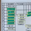 練習試合 456年生vs宇美ジャイアンツ(原の前)