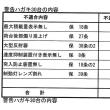 辺野古への石材が海上搬送される本部港(塩川地区)の違法ダンプについて、沖縄総合事務局に申入れ---担当者も驚く違法の現状