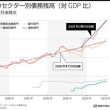 コラム:中国バブルの「ミンスキーモーメント」=竹中正治氏・・・中国には地獄が待っている。