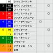10/1【スプリンターズS[GⅠ]】[枠連]的中!予感