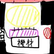 現場視察1/2(開演前)