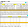 東京の今朝の天気(1月14日):晴れ、1月の温度統計