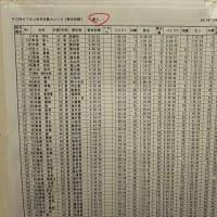 9/24(Sun) 36th KOMATSU全日本鉄人レース