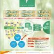 学内情報翻訳データベースシステム