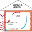 【ソーラー暖房器具】電気もガスも石油も一切不要、エネルギーは太陽光だけ