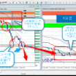12/18 東京ドル円相場の売買ポイント