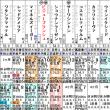【ビジューブランシュ 】上積みあるか!? 7/22福島 栗子特別・出走確定