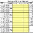 2009/10~2010/03 予定表