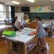 8月22日(火) 夏休み絵画教室の様子