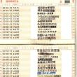 通帳No.3【P-1~4】(平成17年9月~平成21年1月)
