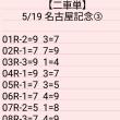 🚴 5/19 名古屋記念③
