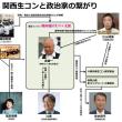 題名は無し!見る人に考えてほしい 特に大阪選挙区の人