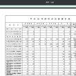 [改正鉄道機構法&前年度2次補正の施行状況]JR東海リニア中央新幹線の名古屋非常口で談合か