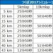 つくばマラソン2017レースシミュレーション