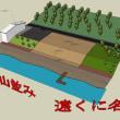 平成29年 「小規模なリゾートホテル」の敷地と景観