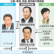立憲民主:「無所属と連携」議論へ 希望に小池氏排除の声・・・反日野党と戦う小池?