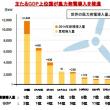 日本の自然エネルギー政策は遅れている