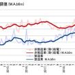 貧困層の輸入が日本の国是なのか