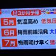 4/26 森田さんの三か月予報を見て