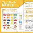 胃がん (がん研有明病院) 退院後 <androidyoshiakiのメモ帳>