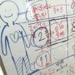 12/16(土)ピュタゴラスチャート・リーディング対面クラス*オンラインでも1名より随時開講