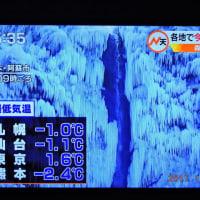 12/15 昨日の森田さんの 熊本って寒いんだ
