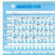 10/29:●大根谷プロチャレンジ