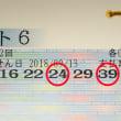ロト6第1312回の予測と抽選結果
