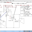 604-8GのネットワークのL/C/R実測
