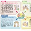 明け渡し請求 強制執行 を勉強(2) <androidyoshiakiのメモ帳>
