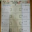 全日本クラブチーム選手権予選(笠松)