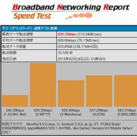 Raspberry Pi + ServersMan SIM 3G 100 = イイ!!(・∀・)