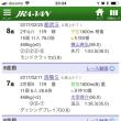 ☆過去傾向<仁川S>中央唯一のダ20