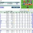 Yahoo!ファンタジーサッカー 【\'09 第28節 編成決定】