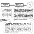 院生ニュース(2008年7月号・学長選特集号)