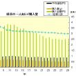 「お茶離れ」への挑戦-事例・静岡県 / 鹿児島茶-今年初めての取引会