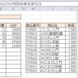 VLOOK UP関数と入力規則を使う注文伝票の作成!