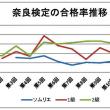 ゆうドキッ!(奈良テレビ放送)/3月23日(金)放送分にご注目!