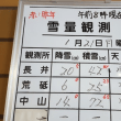 積雪量は42㎝ 山形県長井市